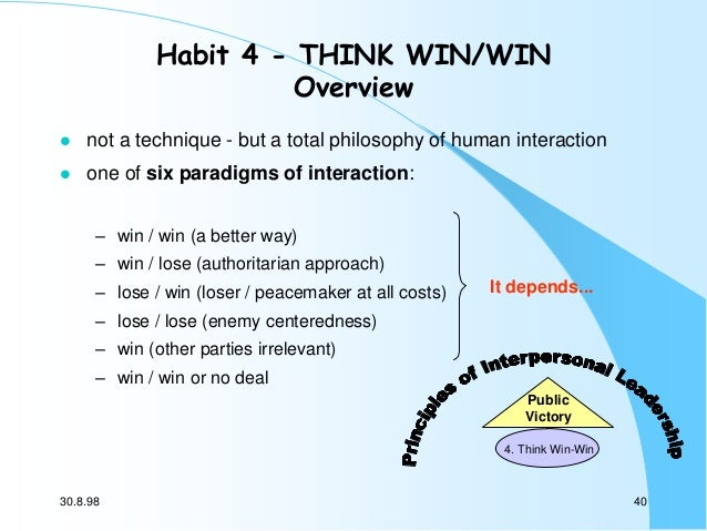 covey think win win Habit 4 -- how to think win/win (the 7 habits of highly effective people) - duration: 21:01 better than school education 3,999 views.