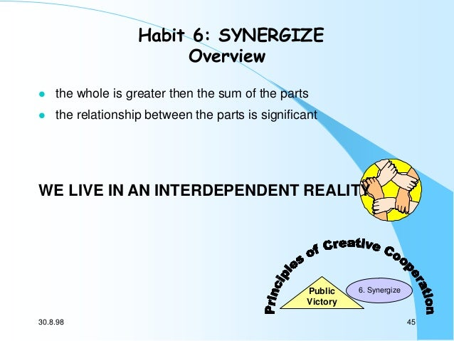 Habit 6: SYNERGIZE Overview   the whole is greater then the sum of the parts    the relationship between the parts is si...