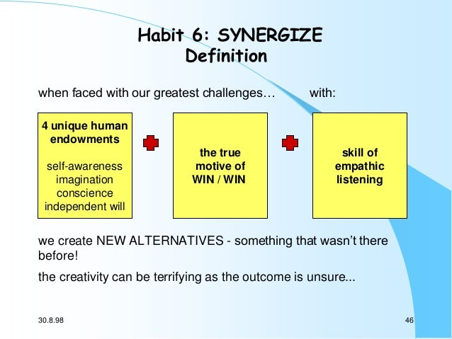 Habit 6: SYNERGIZE Definition when faced with our greatest challenges…  with:  4 unique human endowments self-awareness im...