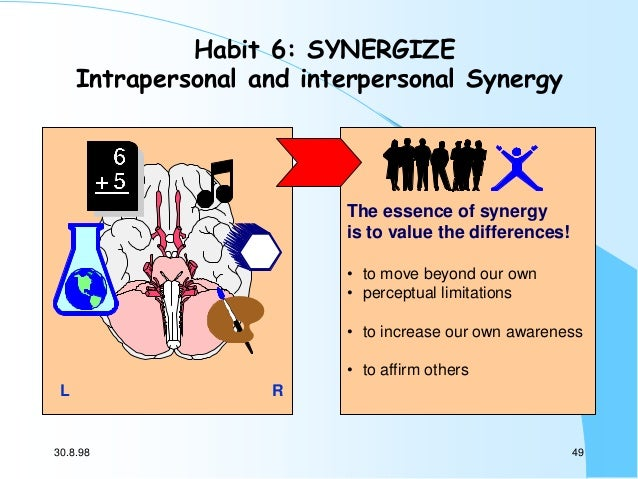 Habit 6: SYNERGIZE Intrapersonal and interpersonal Synergy  The essence of synergy is to value the differences! • to move ...