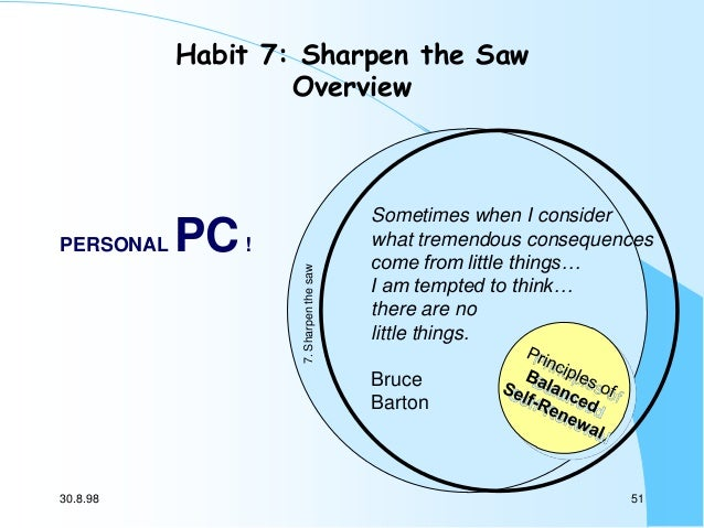 Habit 7: Sharpen the Saw Overview  PC ! 7. Sharpen the saw  PERSONAL  Sometimes when I consider what tremendous consequenc...