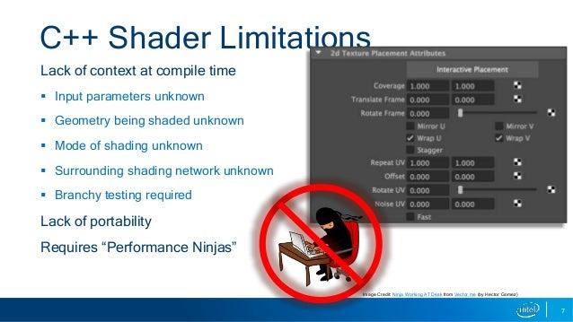Unleashing Intel® Advanced Vector Extensions 512 (Intel® AVX