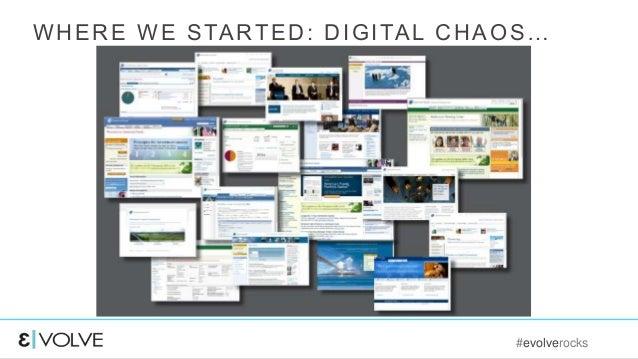 EVOLVE'16 | Keynote | Stephen Jenvey |  Digital Decoupling and Marketing Transformation Slide 2