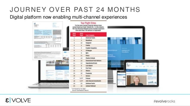 EVOLVE'16 | Keynote | Stephen Jenvey |  Digital Decoupling and Marketing Transformation Slide 3