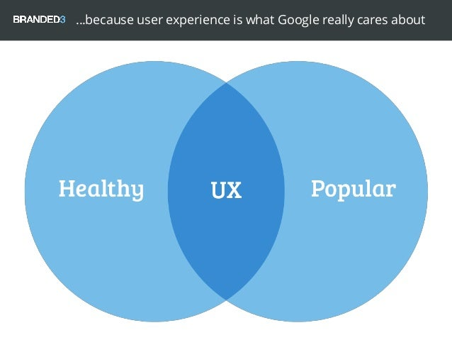 …because user experience is what Google really cares about