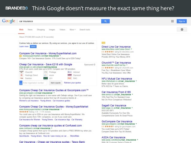 Think Google doesn't measure the exact same thing here?