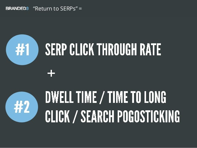 """""""Return to SERPs"""" ="""