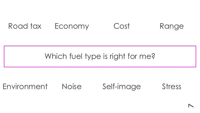 Which fuel type is right for me? Road tax Economy Cost Range Environment Noise Self-image Stress