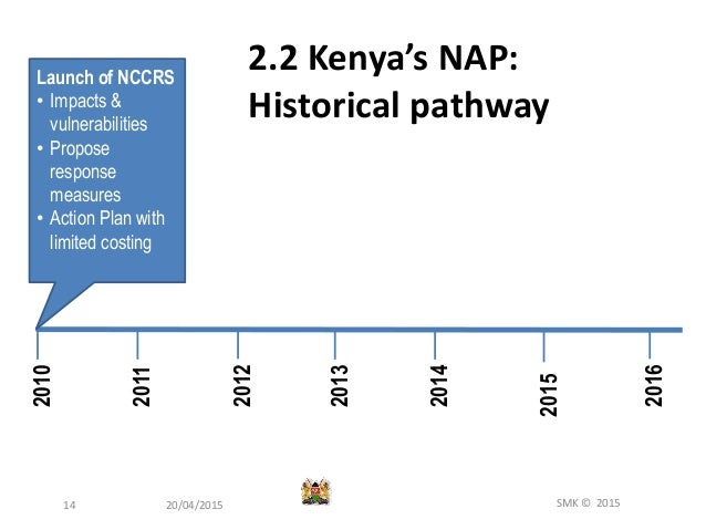 pelum kenya strategic plan 2013 2015 Sustainable development in kenya: for kenyans by 2015 aprs annual progress reports knasp kenya national hiv and aids strategic plan.