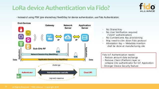 Using FIDO Authenticator for IoT Devices