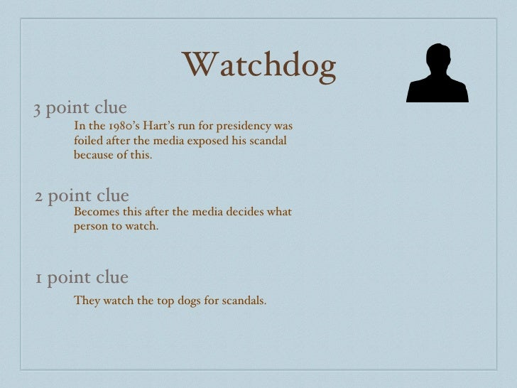 Watchdog 3 point clue 2 point clue 1 point clue In the 1980's Hart's run for presidency was foiled after the media exposed...