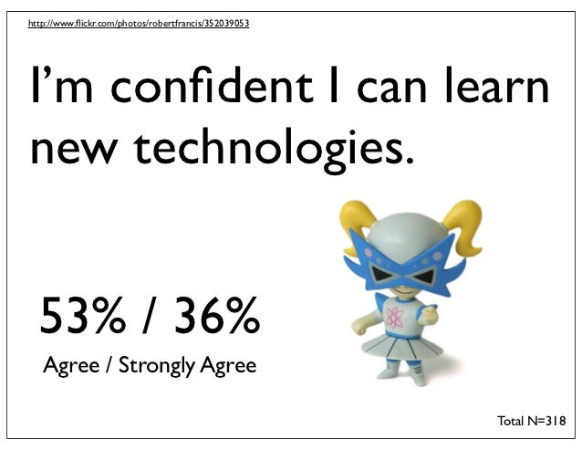 http://www.flickr.com/photos/robertfrancis/352039053I'm confident I can learnnew technologies.  53% / 36%   Agree / Strongly...