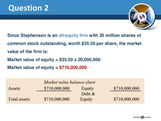Debt or Equity Financing : Stephenson Real Estate ...