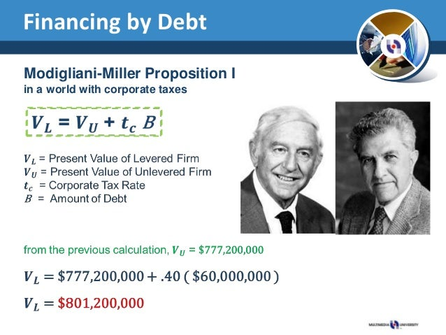 debt financing verses equity financing case study This interactive case study is based on two chapter 14) raising equity capital,15) debt financing part 5- long term financing on may 8, 1984, hannah eisenstat graduated from louisiana state university.