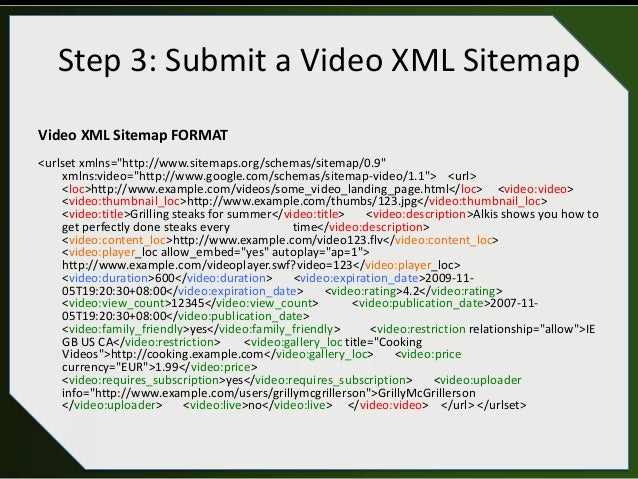 stephan spencer smx advanced rich snippets schema microformats