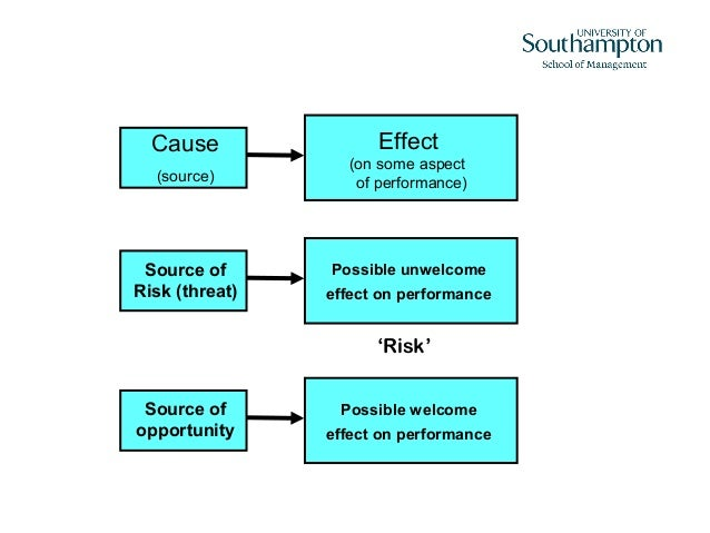 outline the importance of taking a balanced approach to risk management • risk-taking is fundamental to economic reward  the importance of risk 82%  key differentiation of erm versus performance risk management  improve controls and.