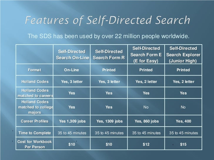 The SDS has been used by over 22 million people worldwide.                                                            Self...
