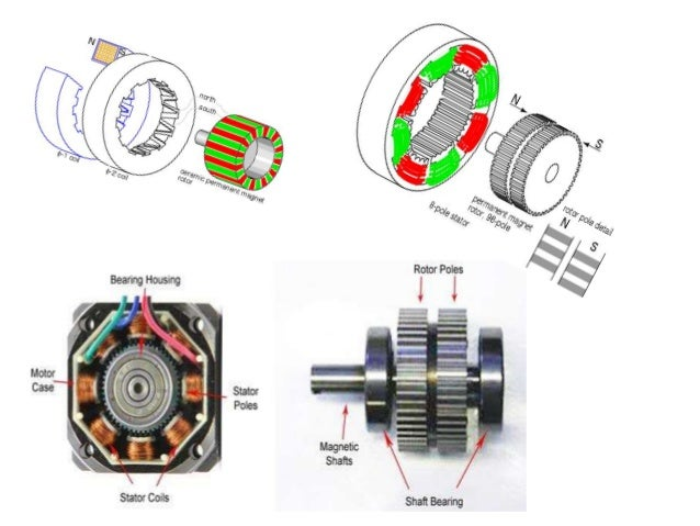 Stepper motor permanent magnet for Types of motor controllers