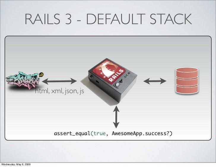RAILS 3 - DEFAULT STACK                             html, xml, json, js                                     assert_equal(t...