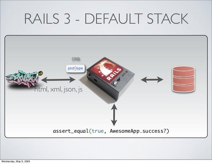 RAILS 3 - DEFAULT STACK                                         ERB                              html, xml, json, js      ...