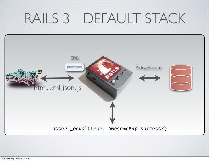 RAILS 3 - DEFAULT STACK                                         ERB                                                       ...