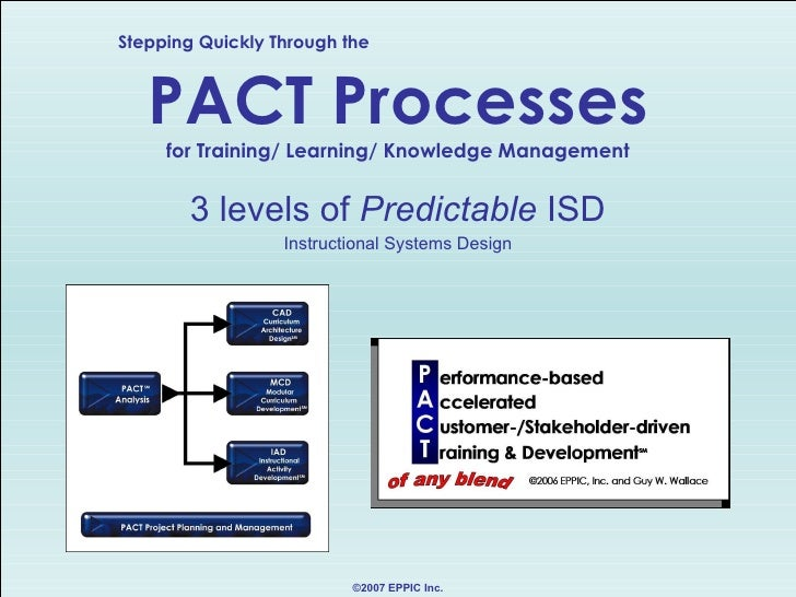 Stepping Quickly Through the   PACT Processes for Training/ Learning/ Knowledge Management 3 levels of  Predictable  ISD I...