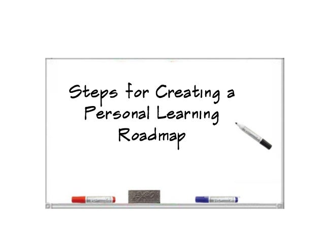 Steps For Creating A Personal Learning Roadmap - Personal roadmap template