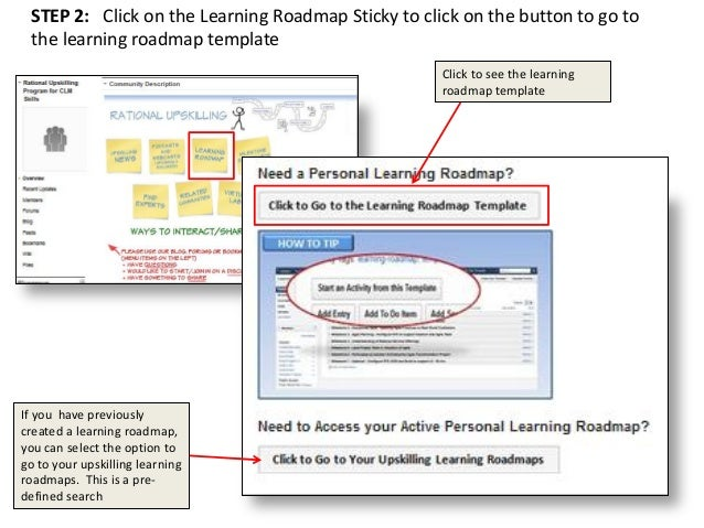 Steps For Finding And Creating Your Personal Upskilling Learning Roa - Personal roadmap template