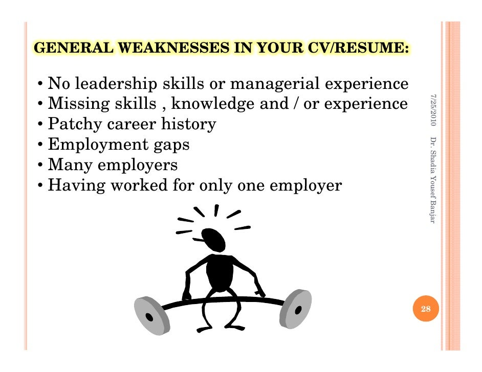 weakness examples job character strengths and weaknesses examples