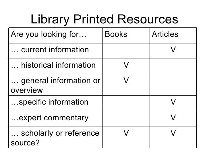 Library Printed Resources Are you looking for… Books Articles …  current information V …  historical information V …  gene...
