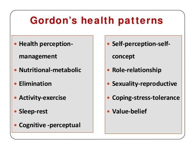 gordons functional health pattern Marjorie gordon proposed functional health patterns as a guide for establishing a comprehensive nursing data base of pertinent client assessment information (jones, 2013) these 11 categories make possible a systematic and standardised approach to data collection, and enable the nurse to determine the following aspects of health and human function in order to plan required nursing care for.