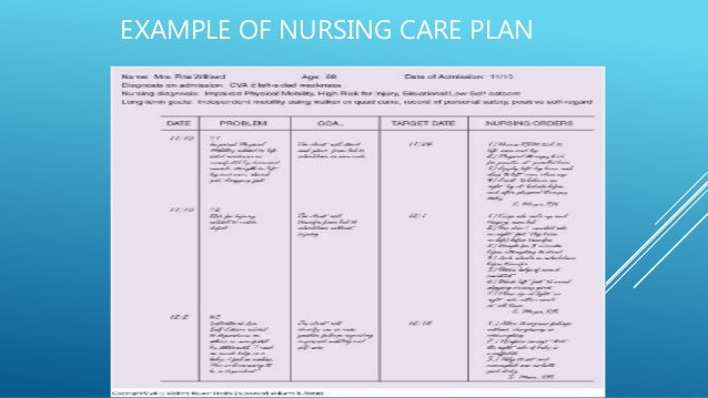 Steps in the nursing process planning
