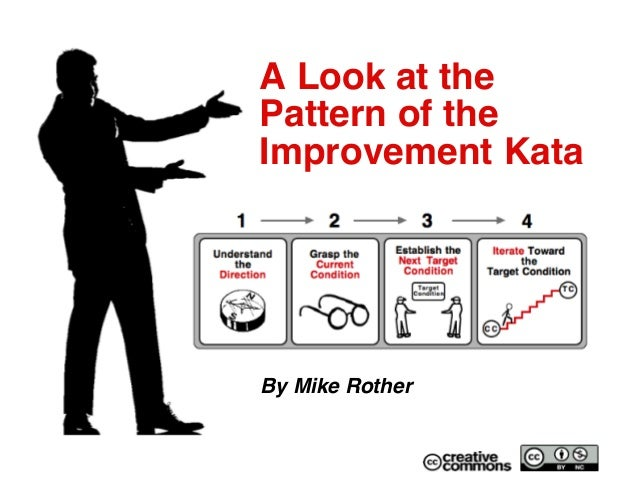 © Mike Rother Steps of the Improvement Kata 1 A Look at the Pattern of the Improvement Kata By Mike Rother