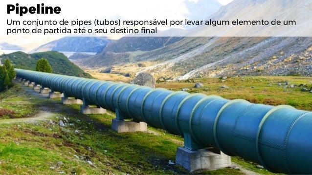 Quais são os steps de que deve conter na sua pipeline? Slide 2