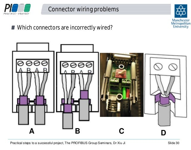 practical steps to a successful profibus project richard needham an rh slideshare net profibus connector wiring diagram profibus connector wiring diagram