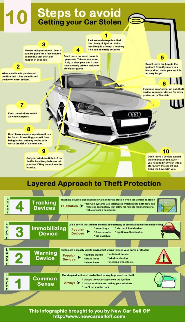 Infographic 10 Steps To Avoid Getting Your Car Stolen