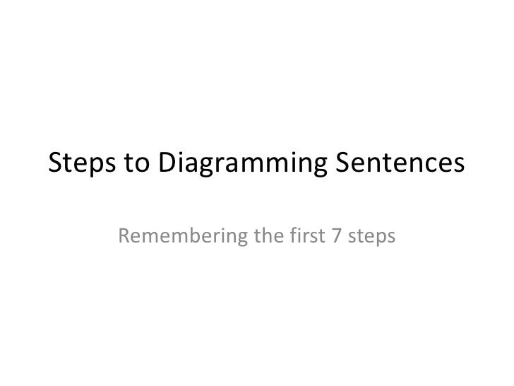 Steps to Diagramming Sentences     Remembering the first 7 steps