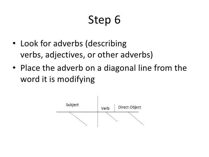 Steps to diagramming sentences ccuart Images