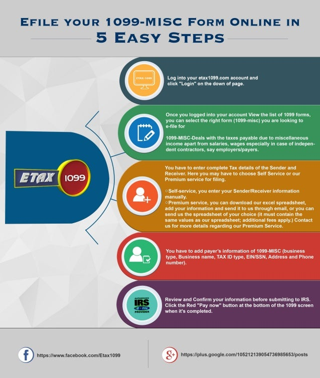 Infographic 5 Simple Steps To Efile Your 1099 Misc Form Online