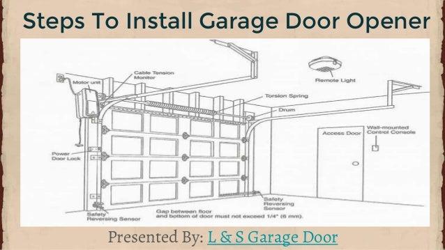 Amazing Steps To Install Garage Door Opener Presented By: L U0026 S Garage ...