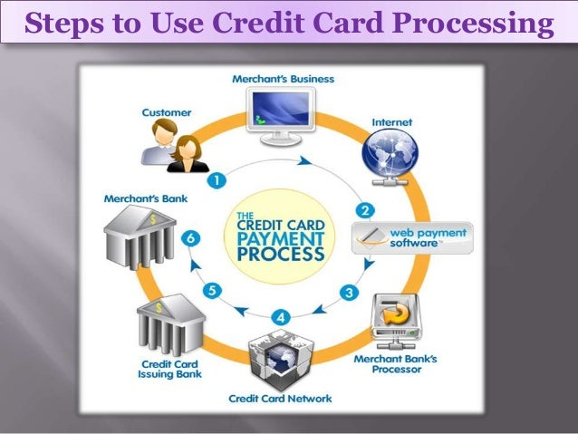 Steps to Use Credit Card Processing