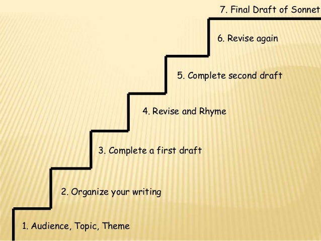 Steps to writing a sonnet