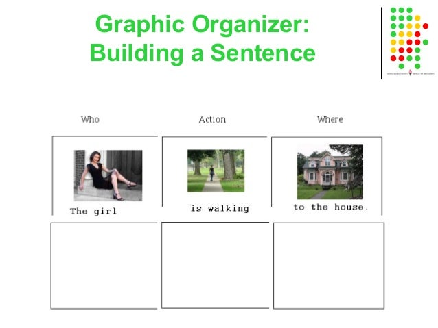 step up to writing graphic organizers What should a child include in her story use this graphic organizer to help her include the important parts when writing.