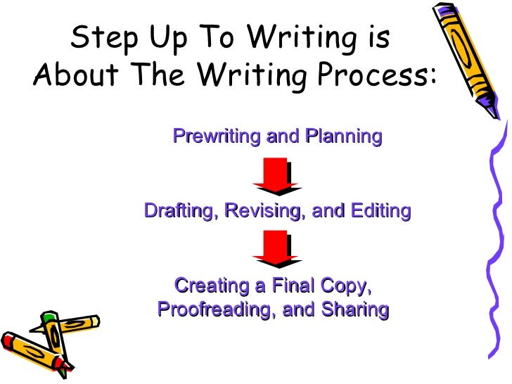 process essay rules