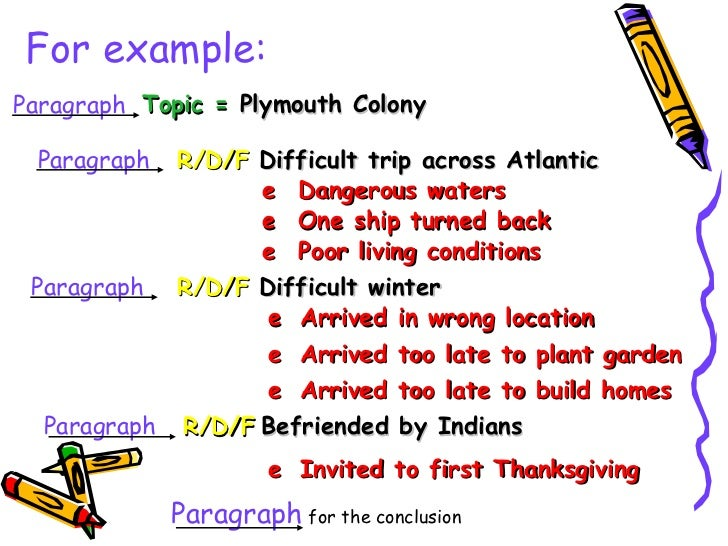 How to write a paragraph for kidswritings and papers | writings.
