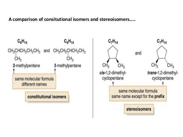 Stereochemistry-Organic Chemistry Slide 3