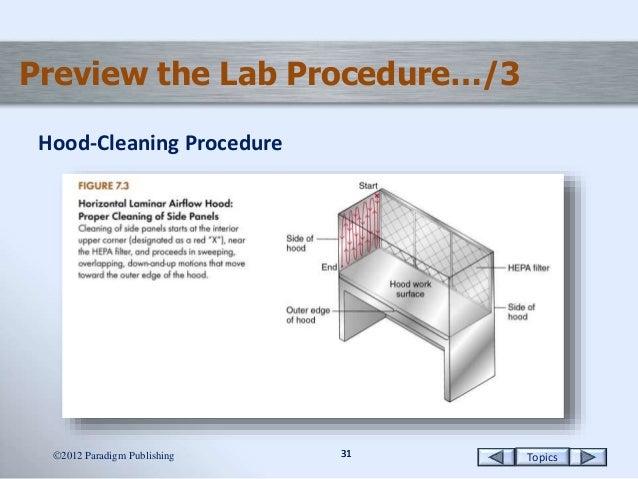 Cleaning the Horizontal Laminar Flow Hood
