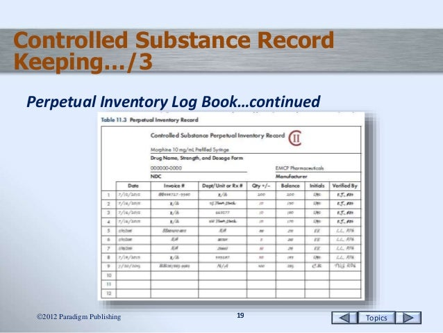 controlled drug register template - inventory log book