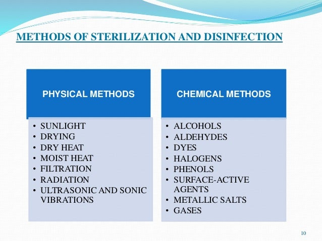 METHODS OF STERILIZATION AND DISINFECTION PHYSICAL METHODS • SUNLIGHT • DRYING • DRY HEAT • MOIST HEAT • FILTRATION • RADI...