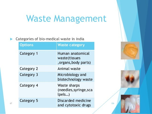 Waste Management  Categories of bio-medical waste in india Options Waste category Category 1 Human anatomical waste(tissu...